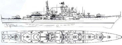 Эскадренные миноносцы проекта 956